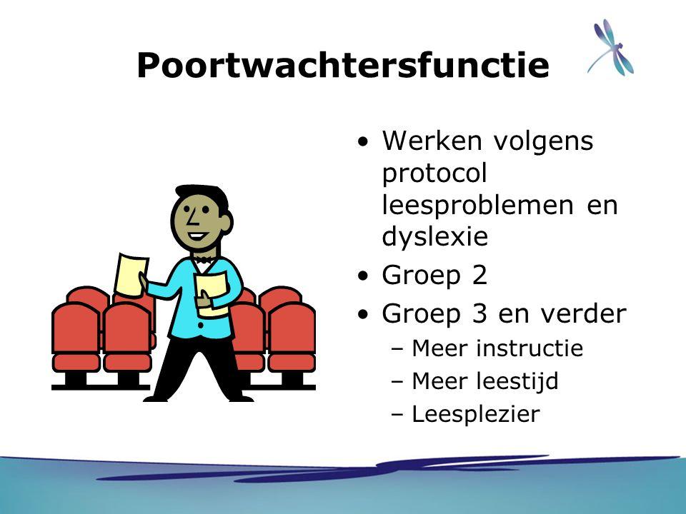 Poortwachtersfunctie Werken volgens protocol leesproblemen en dyslexie Groep 2 Groep 3 en verder –Meer instructie –Meer leestijd –Leesplezier