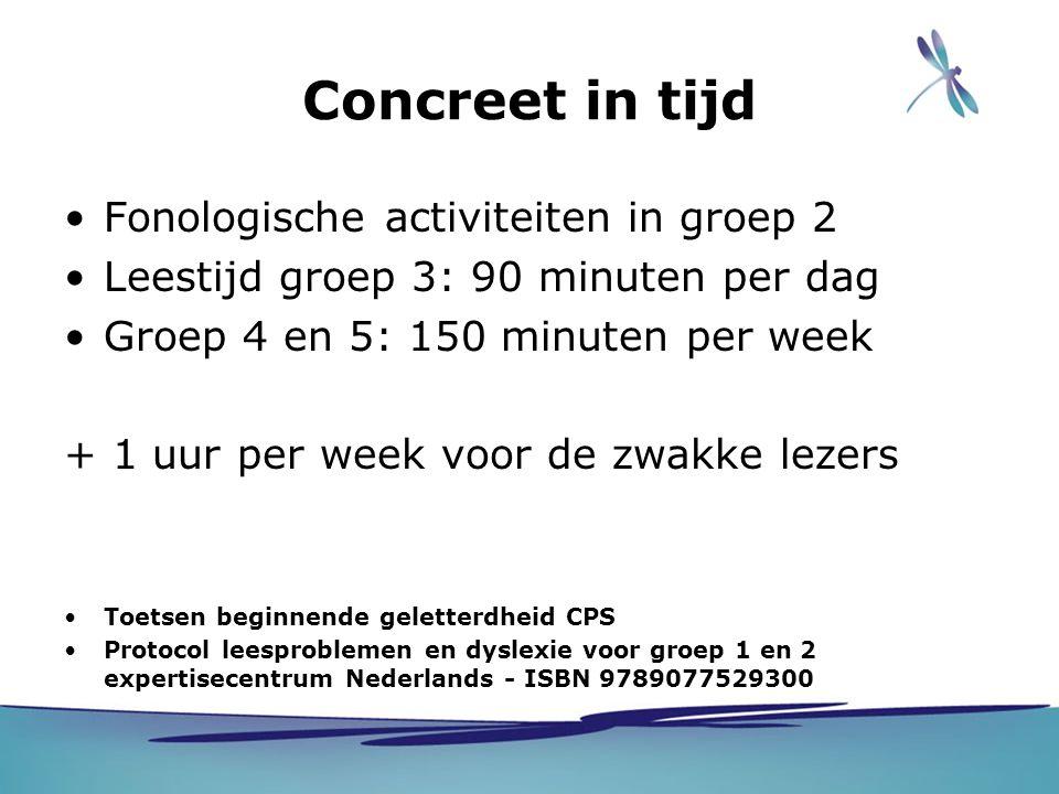 Concreet in tijd Fonologische activiteiten in groep 2 Leestijd groep 3: 90 minuten per dag Groep 4 en 5: 150 minuten per week + 1 uur per week voor de