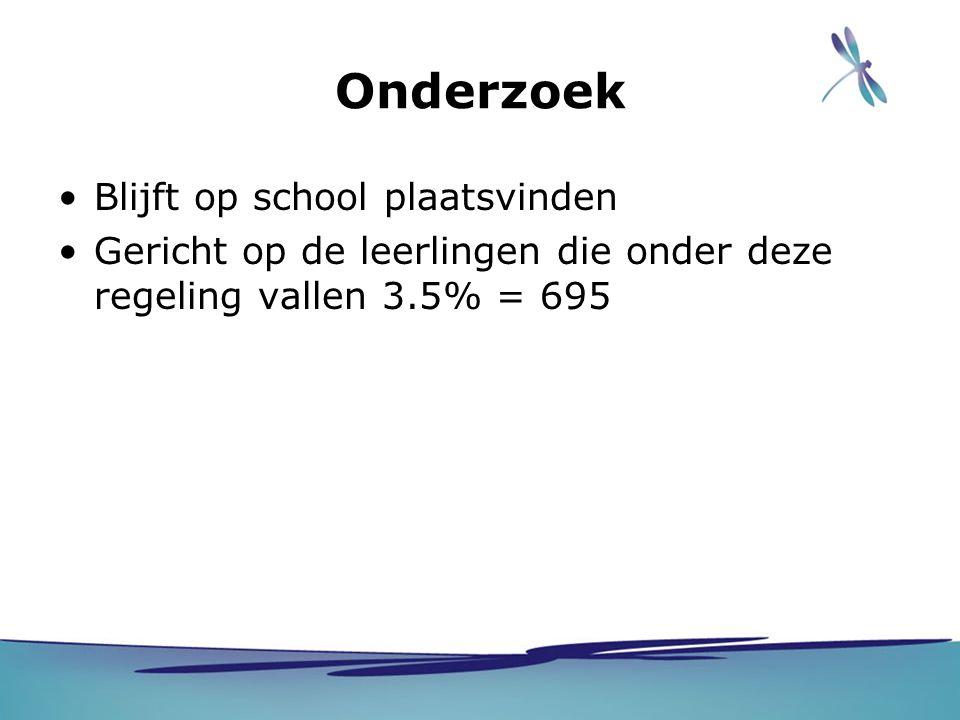 Onderzoek Blijft op school plaatsvinden Gericht op de leerlingen die onder deze regeling vallen 3.5% = 695