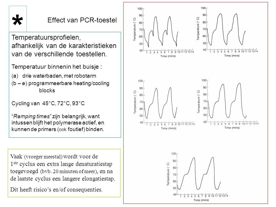 - probleem van sensitiviteit versus risico van contaminatie - groottes van amplicon : 200-2000 bp versus 2 - 5 kb versus 5 - 50 kb (long-range PCR) - amplificatieproces: - temperatuursprofiel, 'touch-down' PCR, - hot-start procedure (temperatuur of antilichamen) - extra startdenaturatie en extra eindelongatie A = E(n).2 n N f = N o (1 + E(n)) n E m = (N f /N o ) 1/n -1 amplificatieaantal moleculen gemiddelde efficientie per cyclus (foutieve interpretatie – zie hoger) - dalende efficientie vanaf +/ - 10 12 targets (of minder) (ongeveer 1  g van een 1 kb DNA fragment) - toenemende amplicon lengte : long-range PCR : - overbrugging van defecten - gebruik van polymerasemengsels - primerkeuze : - grootte, %G+C (40-60%, balans tussen beide primers) - vermijd complementariteit tussen primeruiteinden, en binnenin de primers - mismatchen, staarten - andere factoren: buffer, additieven (KCl, DMSO,...), Mg 2+ concentratie, … Wat speelt zoal een rol?
