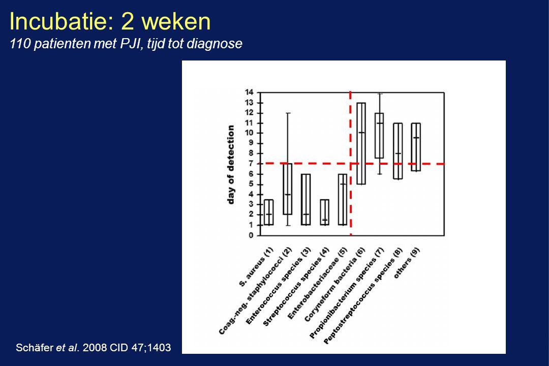 Incubatie: 2 weken 110 patienten met PJI, tijd tot diagnose Schäfer et al. 2008 CID 47;1403
