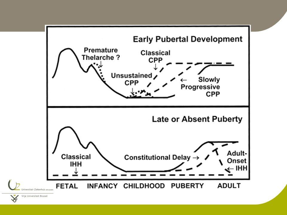 Te vroege borst/testesontwikkeling : anamnese Leeftijd van menarche en puberteitsaanvang bij ouders en grootouders Adoptie uit buitenland ( Meisjes uit India, Ethiopië) Voorgeschiedenis van hersenaantasting (meningitis,hydrocefalie, bestraling) Medicatiegebruik (ook bij ouders : testosteronegel bij vader) Geassocieerde tekens van puberteit : groeiversnelling-pubisbeharing-zweetgeur- emotioneler gedrag bij beide geslachten en leucorhee bij meisje - erecties bij jongen Systeemanamnese ( versnelde gewichtstoename, hoofdpijn, visusklachten)