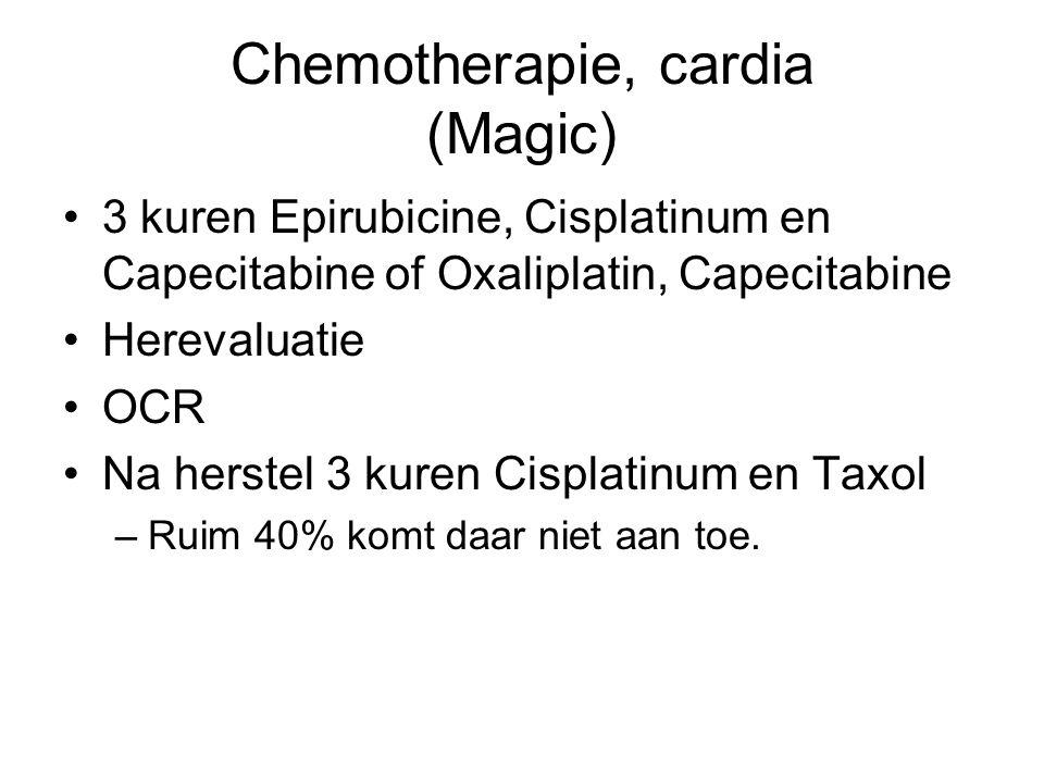 Chemotherapie, cardia (Magic) 3 kuren Epirubicine, Cisplatinum en Capecitabine of Oxaliplatin, Capecitabine Herevaluatie OCR Na herstel 3 kuren Cispla