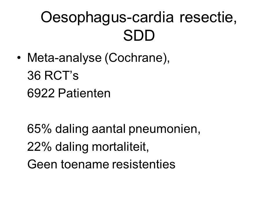Oesophagus-cardia resectie, SDD Meta-analyse (Cochrane), 36 RCT's 6922 Patienten 65% daling aantal pneumonien, 22% daling mortaliteit, Geen toename re