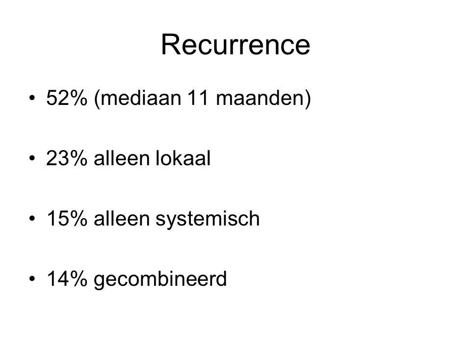 Recurrence 52% (mediaan 11 maanden) 23% alleen lokaal 15% alleen systemisch 14% gecombineerd