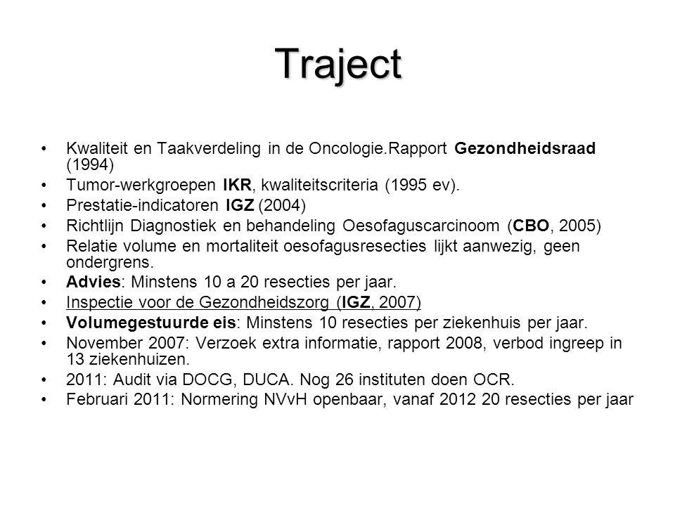 Traject Kwaliteit en Taakverdeling in de Oncologie.Rapport Gezondheidsraad (1994) Tumor-werkgroepen IKR, kwaliteitscriteria (1995 ev). Prestatie-indic