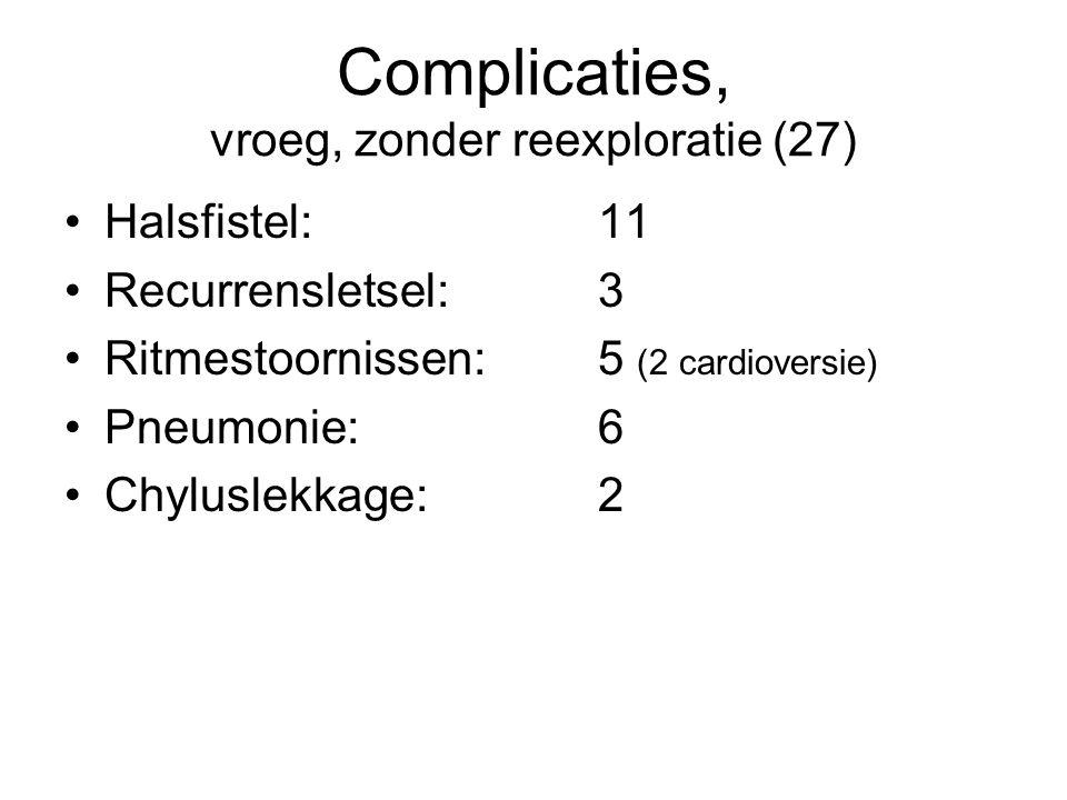Complicaties, vroeg, zonder reexploratie (27) Halsfistel:11 Recurrensletsel:3 Ritmestoornissen:5 (2 cardioversie) Pneumonie:6 Chyluslekkage:2