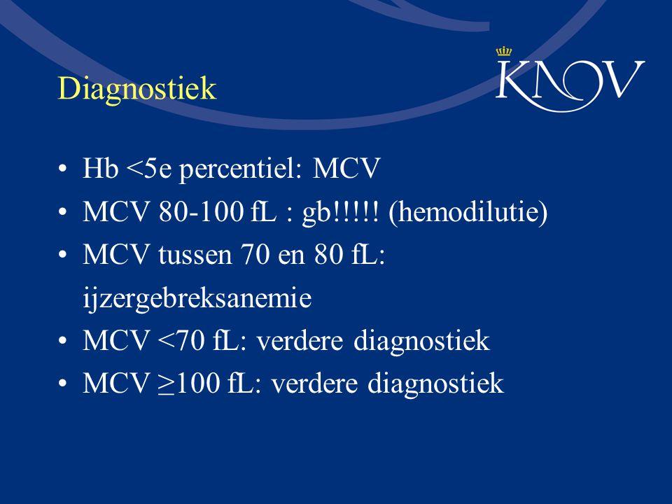 Diagnostiek Hb <5e percentiel: MCV MCV 80-100 fL : gb!!!!! (hemodilutie) MCV tussen 70 en 80 fL: ijzergebreksanemie MCV <70 fL: verdere diagnostiek MC