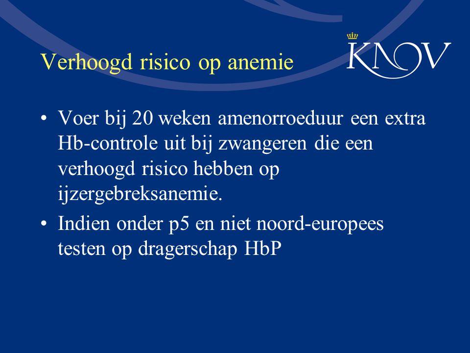 Verhoogd risico op anemie Voer bij 20 weken amenorroeduur een extra Hb-controle uit bij zwangeren die een verhoogd risico hebben op ijzergebreksanemie