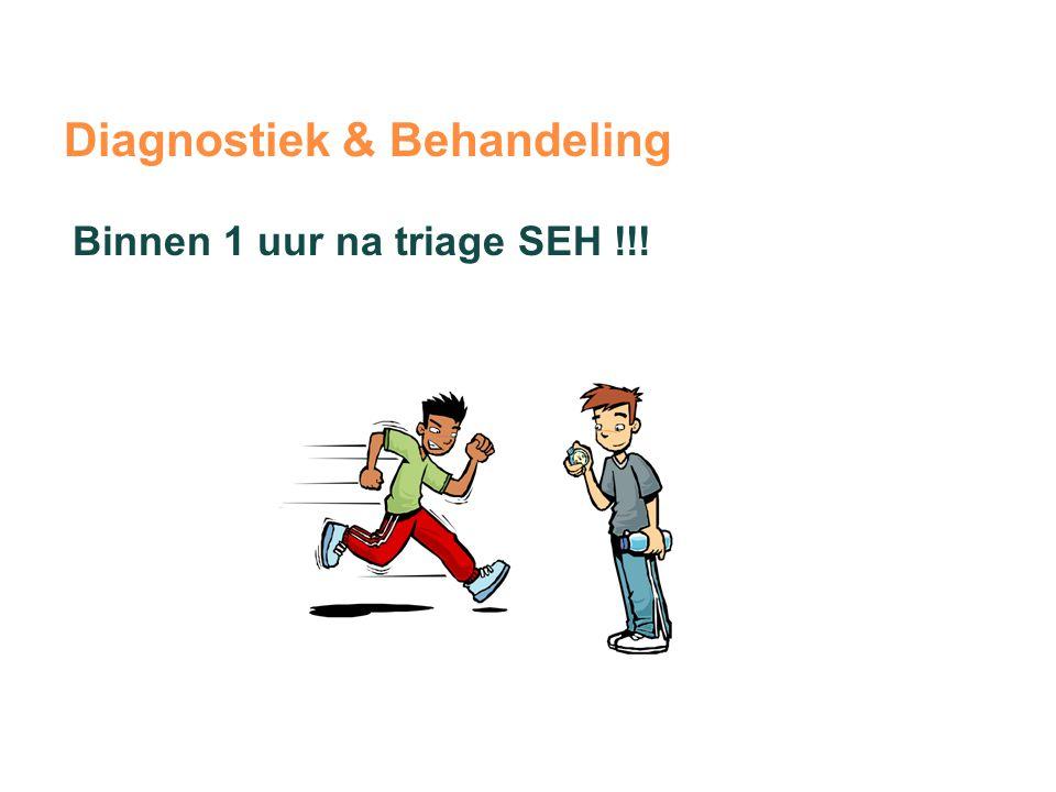 Diagnostiek & Behandeling Binnen 1 uur na triage SEH !!!