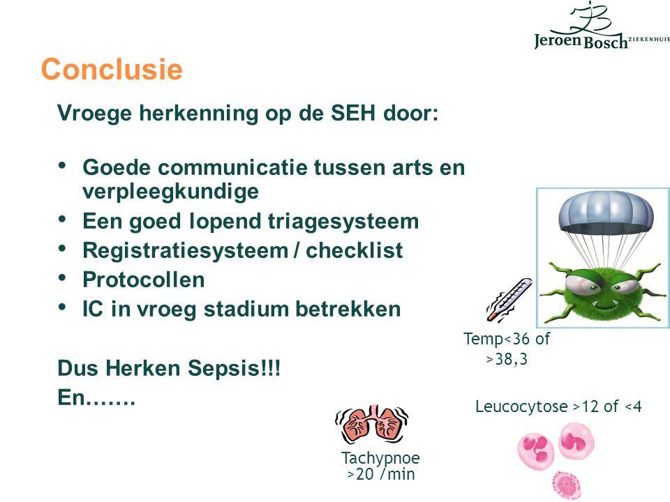 Conclusie Vroege herkenning op de SEH door: Goede communicatie tussen arts en verpleegkundige Een goed lopend triagesysteem Registratiesysteem / check