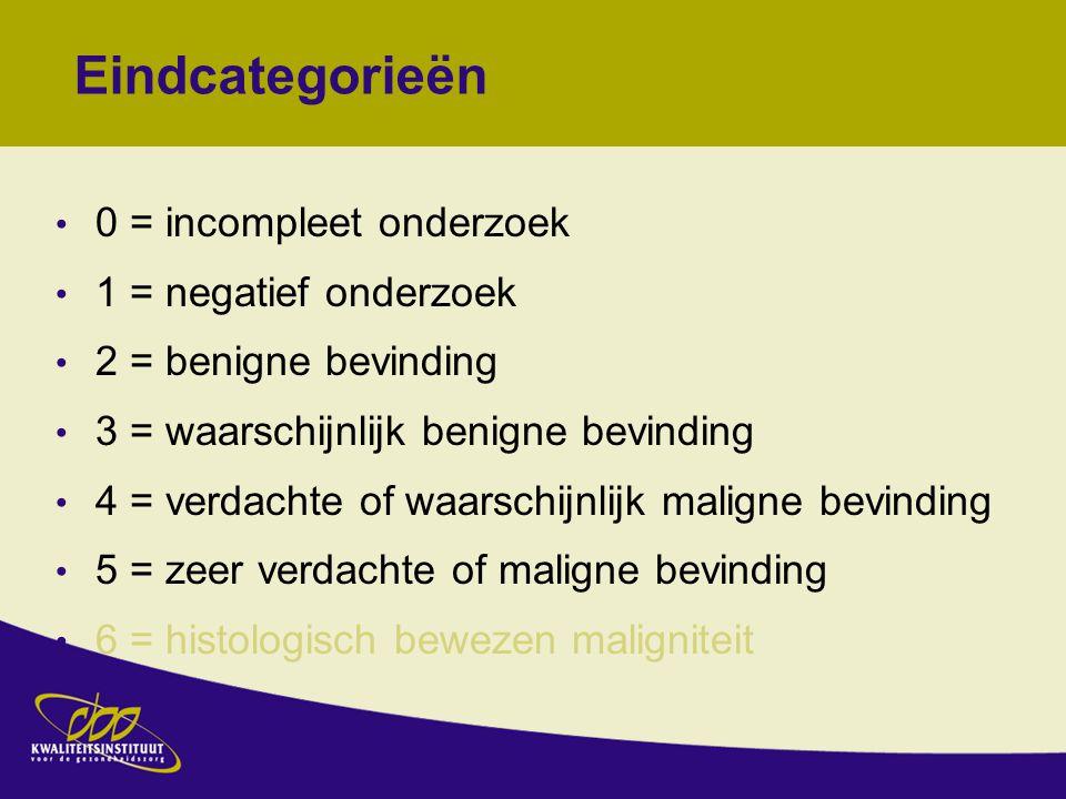 BI-RADS Eindcategorie 3 Geen aanbeveling: -Herhaaladvies anders dan 6 maanden: voor iedere andere termijn bestaat géén evidence!