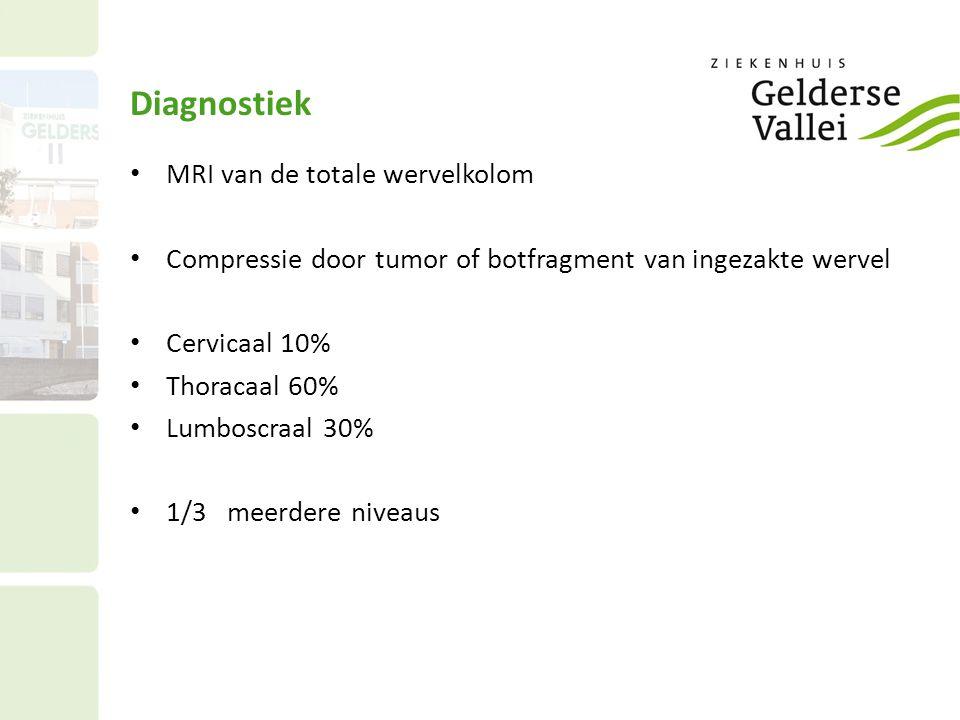 Therapie Dexamethason 10 mg bolus gevolgd door 16 mg dd Operatie – gelocaliseerde compressie, – instabiliteit wervelkolom, – weinig gevoelige tumoren voor RT – verslechtering tijdens behandeling met dexamethason of RT – recidief na eerdere radiothrapie Radiotherapie