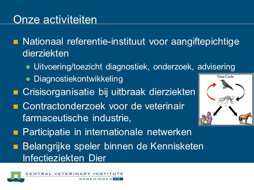 Onze activiteiten Nationaal referentie-instituut voor aangiftepichtige dierziekten Uitvoering/toezicht diagnostiek, onderzoek, advisering Diagnostiekontwikkeling Crisisorganisatie bij uitbraak dierziekten Contractonderzoek voor de veterinair farmaceutische industrie, Participatie in internationale netwerken Belangrijke speler binnen de Kennisketen Infectieziekten Dier