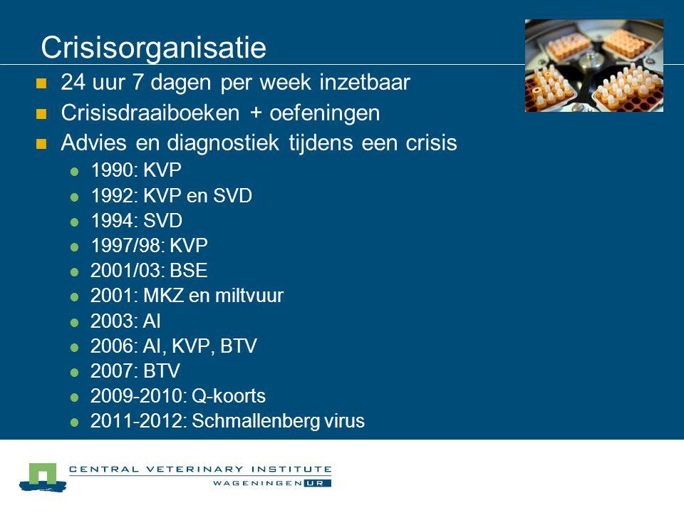 Crisisorganisatie 24 uur 7 dagen per week inzetbaar Crisisdraaiboeken + oefeningen Advies en diagnostiek tijdens een crisis 1990: KVP 1992: KVP en SVD 1994: SVD 1997/98: KVP 2001/03: BSE 2001: MKZ en miltvuur 2003: AI 2006: AI, KVP, BTV 2007: BTV 2009-2010: Q-koorts 2011-2012: Schmallenberg virus