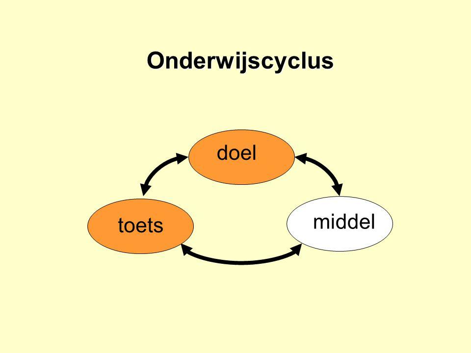 doel middel Onderwijscyclus toets