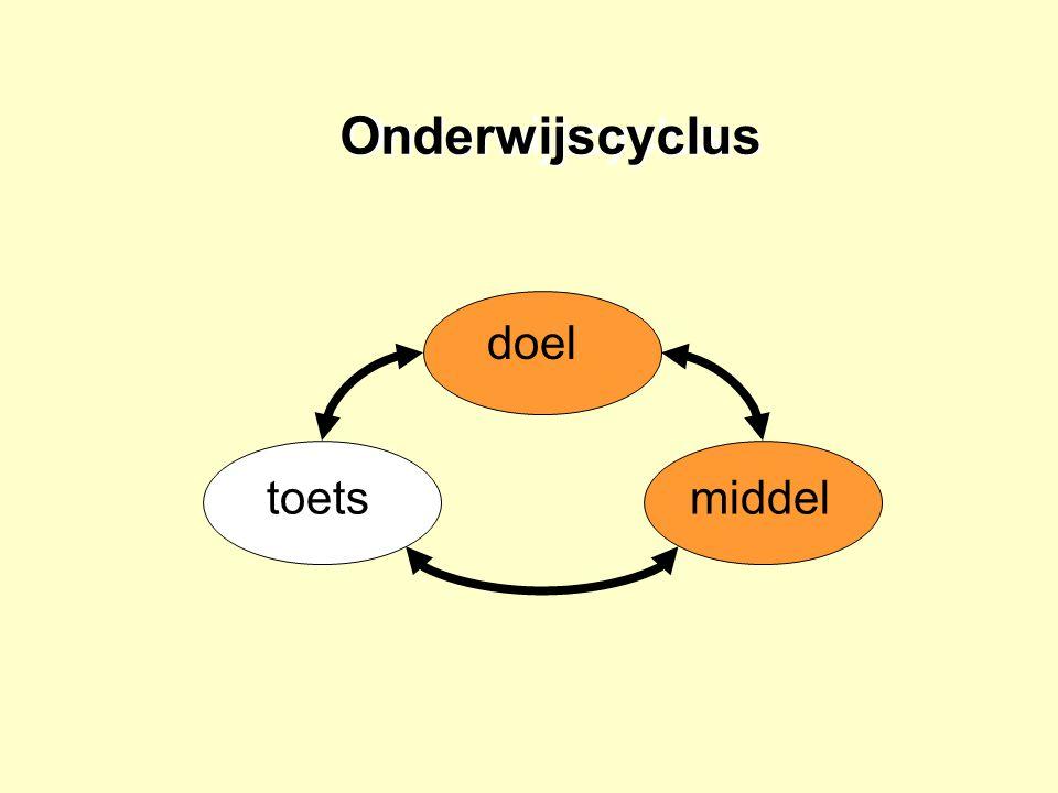 doel middeltoets OnderwijscyclusOnderwijscyclus