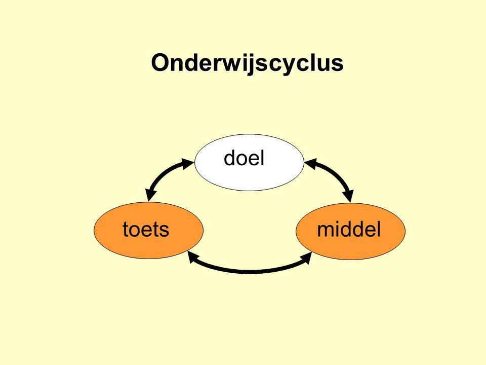 doel middeltoets Onderwijscyclus