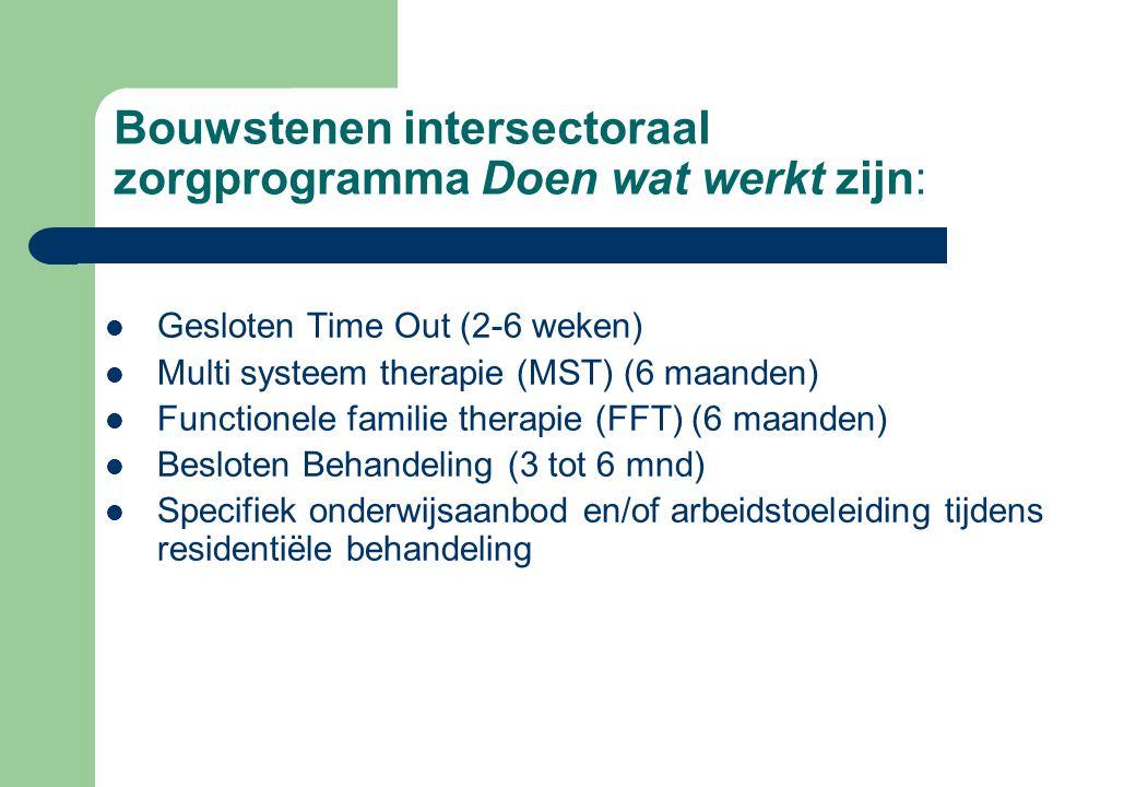 Bouwstenen intersectoraal zorgprogramma Doen wat werkt zijn: Gesloten Time Out (2-6 weken) Multi systeem therapie (MST) (6 maanden) Functionele famili