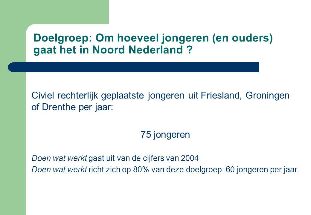 Doelgroep: Om hoeveel jongeren (en ouders) gaat het in Noord Nederland ? Civiel rechterlijk geplaatste jongeren uit Friesland, Groningen of Drenthe pe