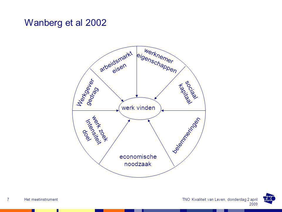 TNO Kwaliteit van Leven, donderdag 2 april 2009 Het meetinstrument7 Wanberg et al 2002 werk vinden arbeidsmarkt eisen werknemer eigenschappen sociaal kapitaal Werkgever gedrag werk zoek Intensiteit doel economische noodzaak belemmeringen