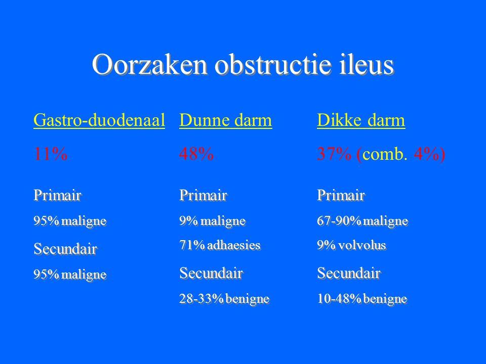 Stappenplan (wat is uw behandelintentie curatief - palliatief) Twijfelt u aan ileus: ja: conservatief (  ) nee  Betreft het een paralytische ileus: ja:  nee  geen baat < 5 dg: P Betreft het alleen faecale impactie:ja:  nee  Hoge obstructie (  duodenum):ja: (fit) chirurgie  nee  (niet fit)  Operabele aandoening distaal van duodenum: ja: chirurgie (  ) nee of niet fitte patiënt  Maximaal conservatieve therapie:ja:  –Geen succes binnen 5 dagen  wel:  –Obstructie volledig en continue: nee:  / P (??) ja  Overweeg palliatieve therapie alleen (P)