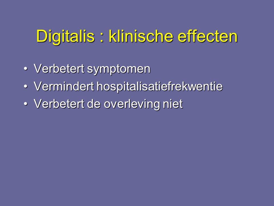 Digitalis : klinische effecten Verbetert symptomenVerbetert symptomen Vermindert hospitalisatiefrekwentieVermindert hospitalisatiefrekwentie Verbetert