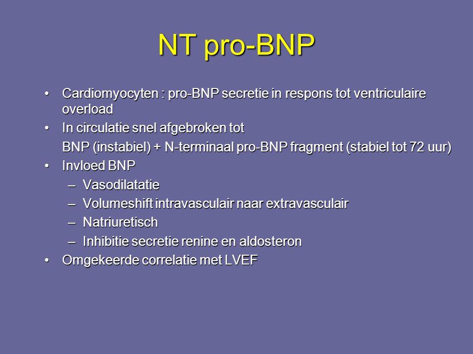 Cardiomyocyten : pro-BNP secretie in respons tot ventriculaire overloadCardiomyocyten : pro-BNP secretie in respons tot ventriculaire overload In circ