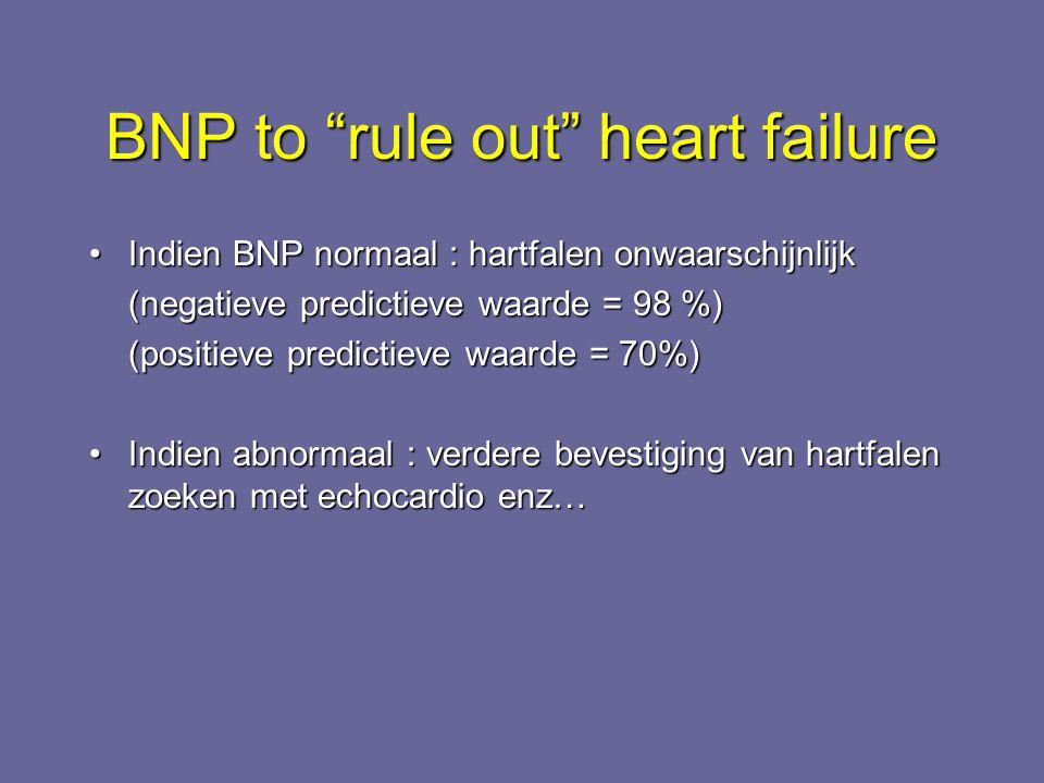 """BNP to """"rule out"""" heart failure Indien BNP normaal : hartfalen onwaarschijnlijkIndien BNP normaal : hartfalen onwaarschijnlijk (negatieve predictieve"""