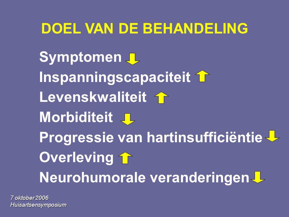 7 oktober 2006 Huisartsensymposium Symptomen Inspanningscapaciteit Levenskwaliteit Morbiditeit Progressie van hartinsufficiëntie Overleving Neurohumor