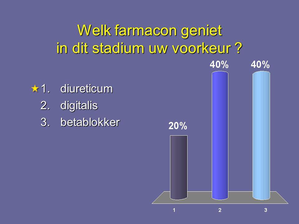 Welk farmacon geniet in dit stadium uw voorkeur ? 1.diureticum 2.digitalis 3.betablokker