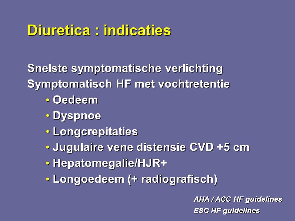 Diuretica : indicaties Snelste symptomatische verlichting Symptomatisch HF met vochtretentie Oedeem Oedeem Dyspnoe Dyspnoe Longcrepitaties Longcrepita
