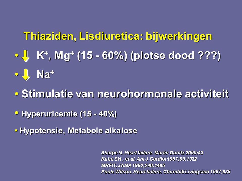 Thiaziden, Lisdiuretica: bijwerkingen Thiaziden, Lisdiuretica: bijwerkingen K +, Mg + (15 - 60%) (plotse dood ???) K +, Mg + (15 - 60%) (plotse dood ?