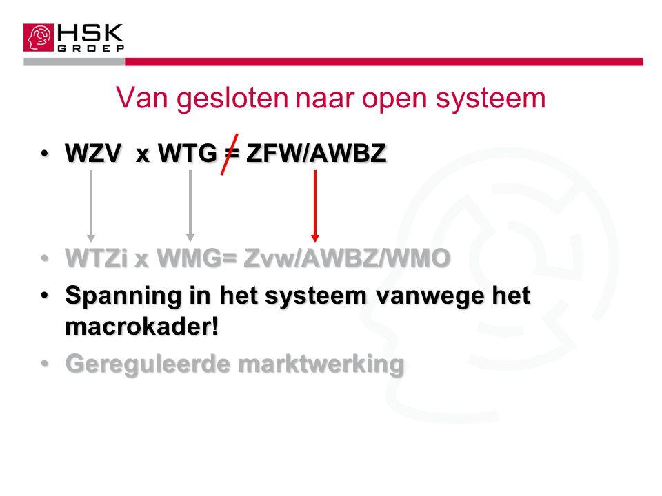 Van gesloten naar open systeem WZV x WTG = ZFW/AWBZWZV x WTG = ZFW/AWBZ WTZi x WMG= Zvw/AWBZ/WMOWTZi x WMG= Zvw/AWBZ/WMO Spanning in het systeem vanwege het macrokader!Spanning in het systeem vanwege het macrokader.