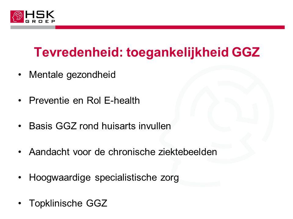 Tevredenheid: toegankelijkheid GGZ Mentale gezondheid Preventie en Rol E-health Basis GGZ rond huisarts invullen Aandacht voor de chronische ziektebeelden Hoogwaardige specialistische zorg Topklinische GGZ