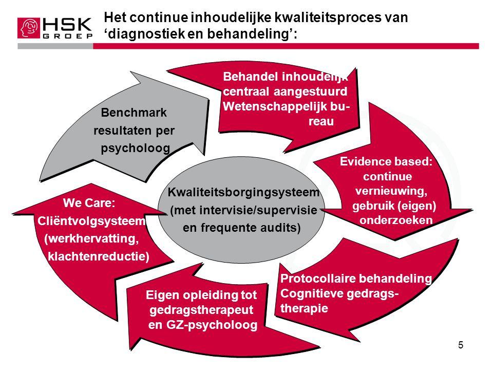 Psycholoog in Praktijk is gespecialiseerd in de behandeling en diagnostiek van eerstelijns psychische problematiek vanuit de huisartspraktijk.