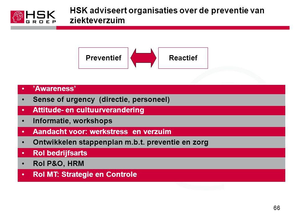 66 HSK adviseert organisaties over de preventie van ziekteverzuim 'Awareness' Sense of urgency (directie, personeel) Attitude- en cultuurverandering Informatie, workshops Aandacht voor: werkstress en verzuim Ontwikkelen stappenplan m.b.t.