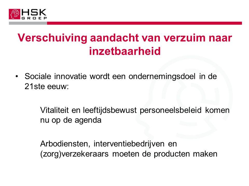 Verschuiving aandacht van verzuim naar inzetbaarheid Sociale innovatie wordt een ondernemingsdoel in de 21ste eeuw: Vitaliteit en leeftijdsbewust personeelsbeleid komen nu op de agenda Arbodiensten, interventiebedrijven en (zorg)verzekeraars moeten de producten maken