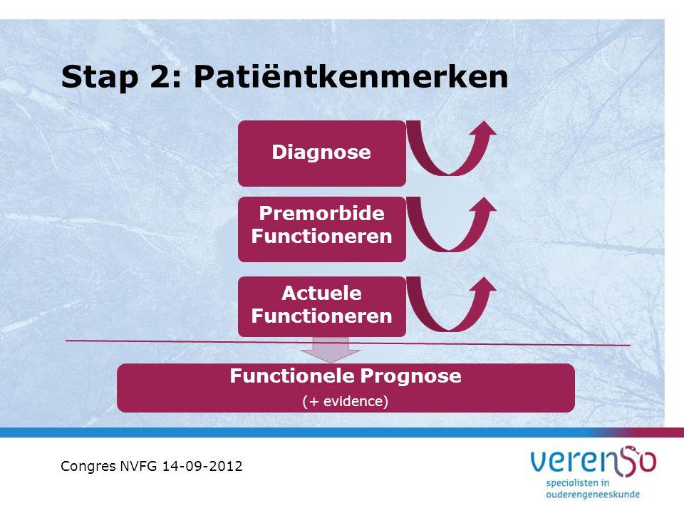 Stap 2: Patiëntkenmerken Functionele Prognose (+ evidence) Actuele Functioneren Diagnose Premorbide Functioneren Congres NVFG 14-09-2012