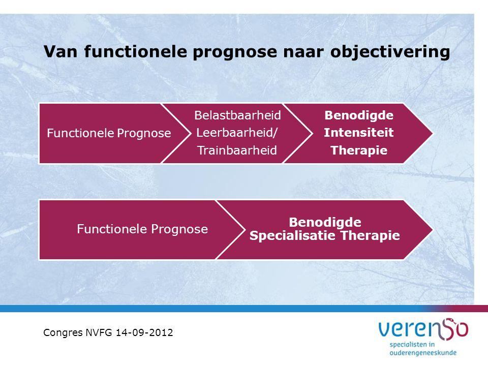 Van functionele prognose naar objectivering Functionele Prognose Belastbaarheid Leerbaarheid/ Trainbaarheid Benodigde Intensiteit Therapie Functionele
