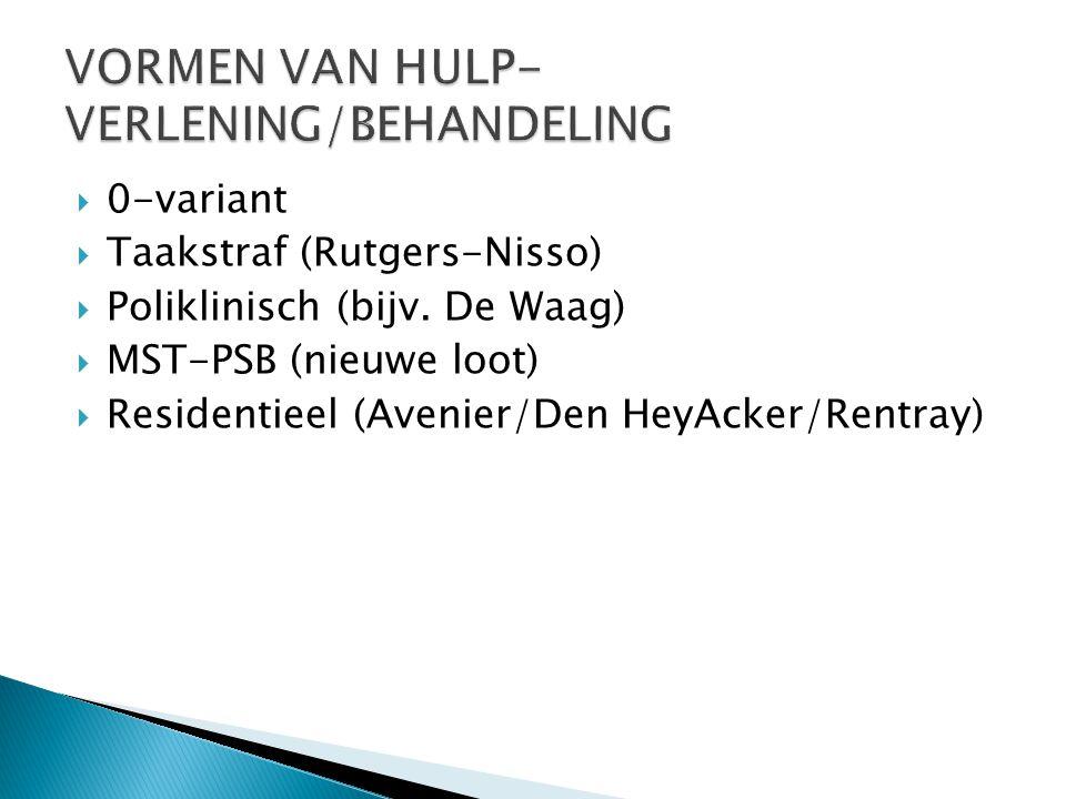  0-variant  Taakstraf (Rutgers-Nisso)  Poliklinisch (bijv. De Waag)  MST-PSB (nieuwe loot)  Residentieel (Avenier/Den HeyAcker/Rentray)