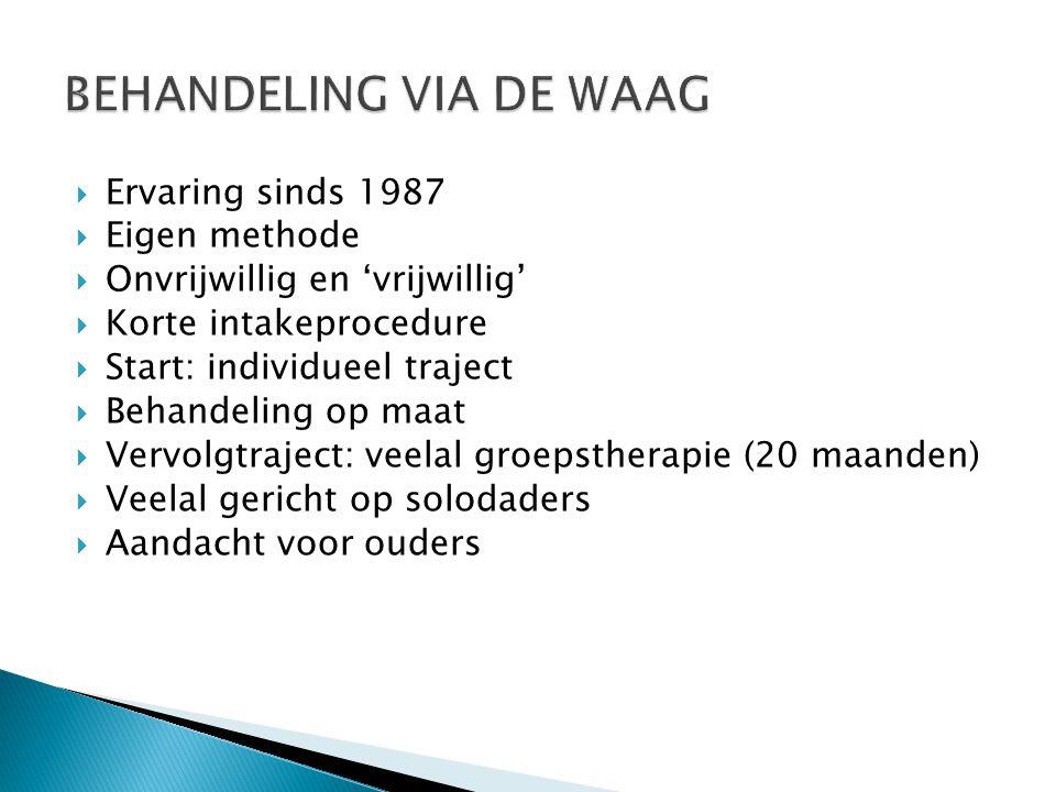  Ervaring sinds 1987  Eigen methode  Onvrijwillig en 'vrijwillig'  Korte intakeprocedure  Start: individueel traject  Behandeling op maat  Verv
