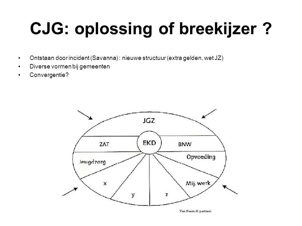 CJG: oplossing of breekijzer ? Ontstaan door incident (Savanna) : nieuwe structuur (extra gelden, wet JZ) Diverse vormen bij gemeenten Convergentie?