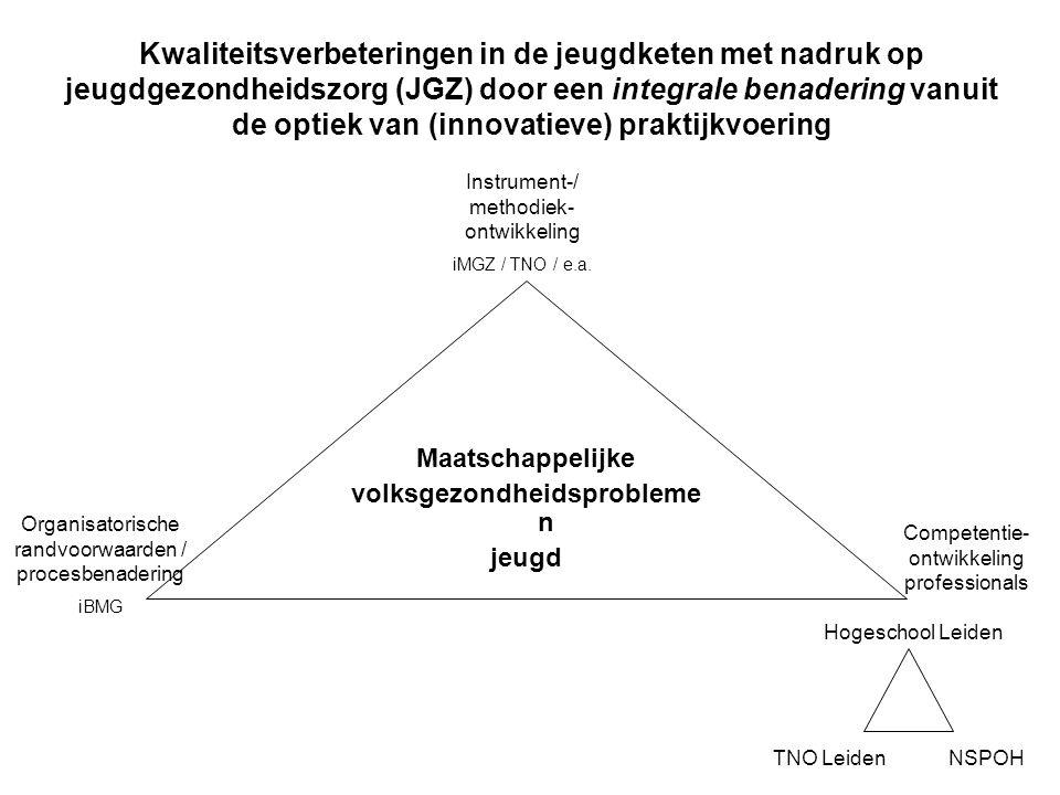 Motto Kabinet publieke zorg Verbinden, samenwerken, moderniseren *Verbinden van preventie en zorg (ziekte  gezondheid) Accent op lokaal beleid (wijkoriëntatie) Kennis over kosteneffectiviteit (pil of wandelprogramma) Moderniseren OGZ (RIVM 2006: versnippering, vrijblijvendheid uitvoering) (lees: simpel en samen)