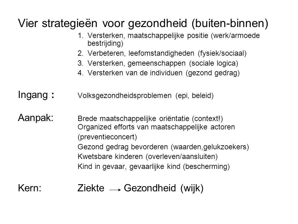 Vier strategieën voor gezondheid (buiten-binnen) 1.Versterken, maatschappelijke positie (werk/armoede bestrijding) 2.Verbeteren, leefomstandigheden (fysiek/sociaal) 3.Versterken, gemeenschappen (sociale logica) 4.Versterken van de individuen (gezond gedrag) Ingang : Volksgezondheidsproblemen (epi, beleid) Aanpak: Brede maatschappelijke oriëntatie (context!) Organized efforts van maatschappelijke actoren (preventieconcert) Gezond gedrag bevorderen (waarden,gelukzoekers) Kwetsbare kinderen (overleven/aansluiten) Kind in gevaar, gevaarlijke kind (bescherming) Kern:Ziekte Gezondheid (wijk)