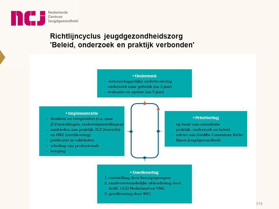 Richtlijncyclus jeugdgezondheidszorg 'Beleid, onderzoek en praktijk verbonden' 18-7-2014Presentatie-titel | Wijzig deze tekst onder 'Beeld'>'Koptekst
