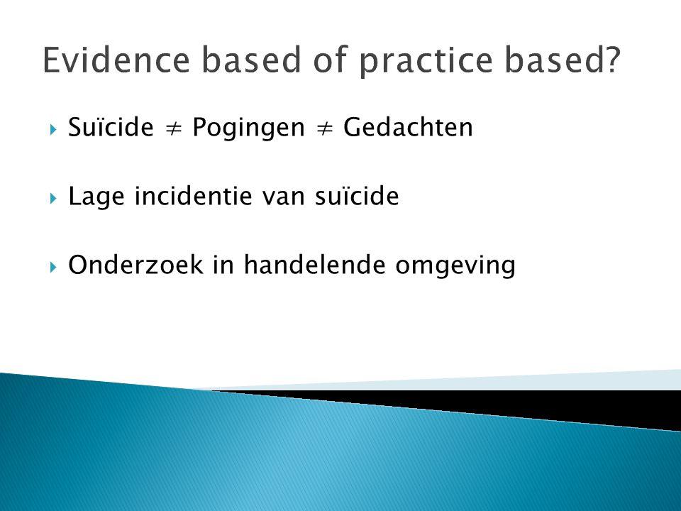 Evidence based of practice based?  Suïcide ≠ Pogingen ≠ Gedachten  Lage incidentie van suïcide  Onderzoek in handelende omgeving