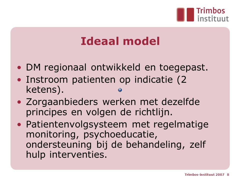 Trimbos-instituut 2007 8 Ideaal model DM regionaal ontwikkeld en toegepast. Instroom patienten op indicatie (2 ketens). Zorgaanbieders werken met deze
