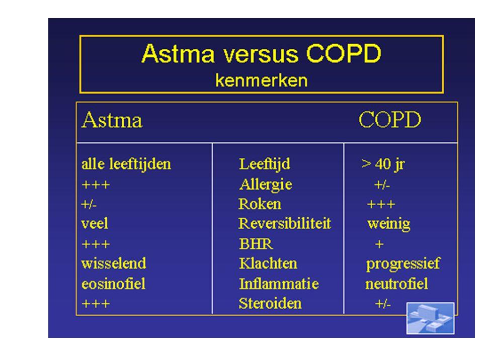 NHG-Standaard Astma bij volwassenen 2007: Behandeldoelen Duidelijke afkappunten voor behandeldoelen NHG standaard astma volwassenen: Huisarts Wet 2007; 50 (11): 537-51 > 80% van normaalwaarde