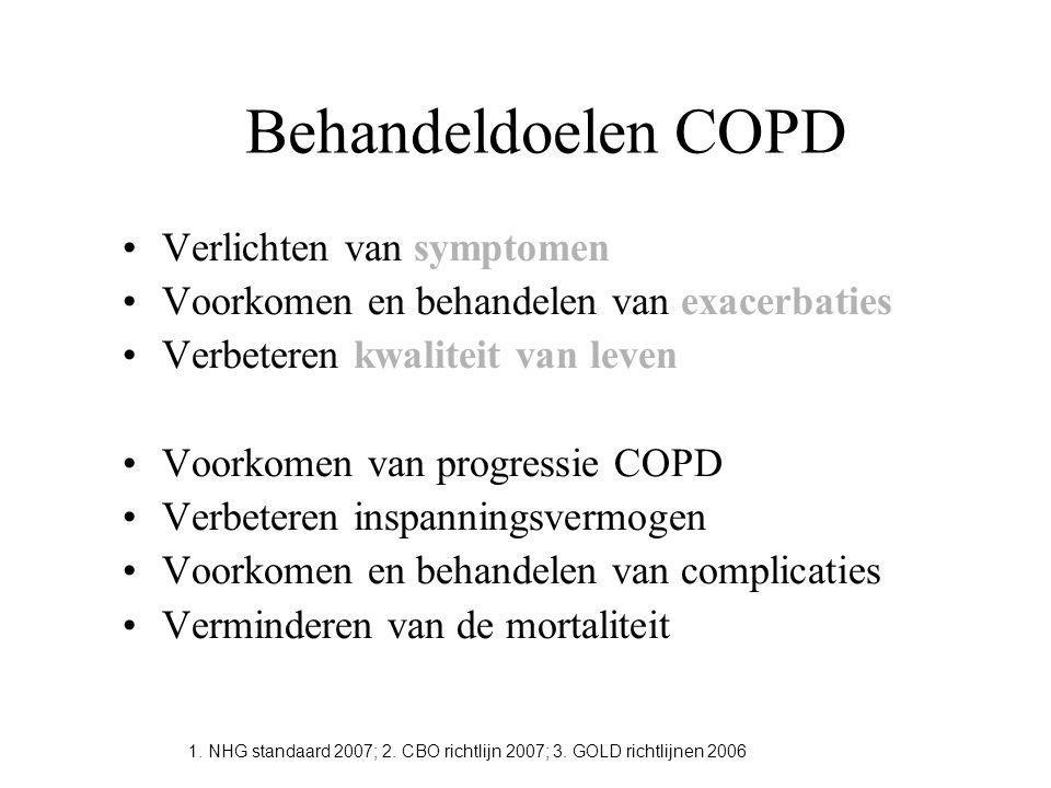 Behandeldoelen COPD Verlichten van symptomen Voorkomen en behandelen van exacerbaties Verbeteren kwaliteit van leven Voorkomen van progressie COPD Ver